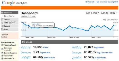 new-google-analytics